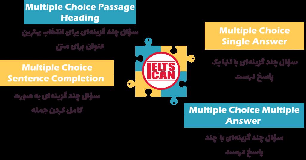 انواع سوالات Multiple choice IELTSICAN.com